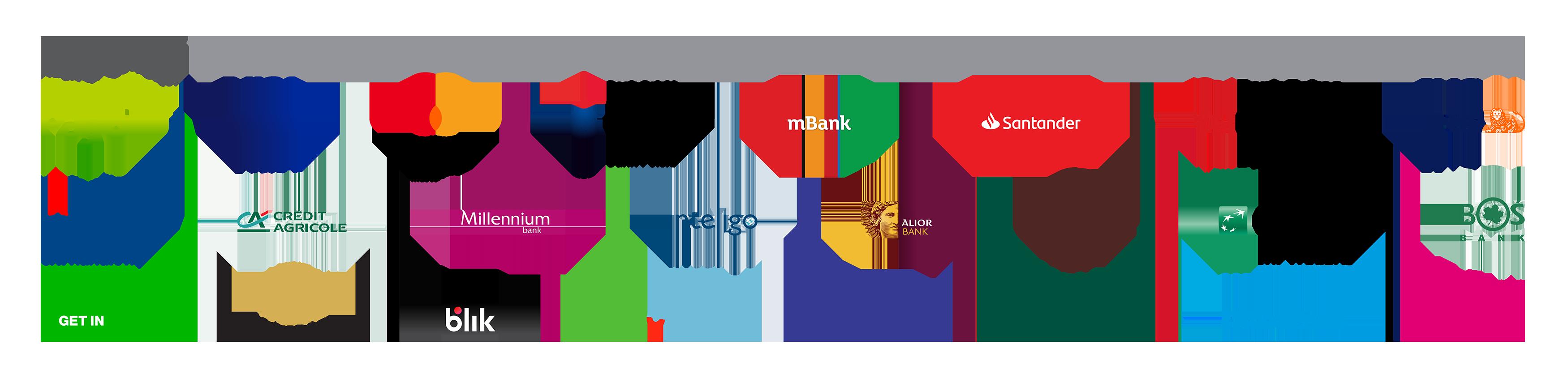 Obsługiwane banki.